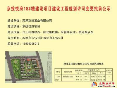 定陶区行政审批服务局关于京投悦府18#楼建设项目建设工程规划许可变更批前公示